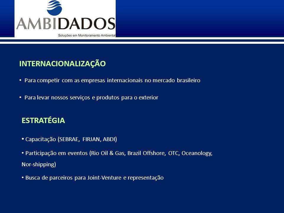 INTERNACIONALIZAÇÃO ESTRATÉGIA Capacitação (SEBRAE, FIRJAN, ABDI)