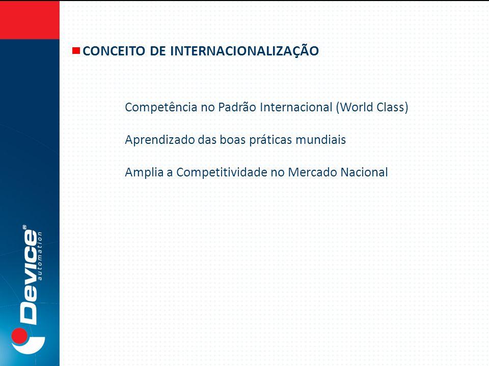 CONCEITO DE INTERNACIONALIZAÇÃO