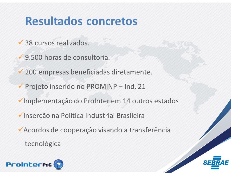 Resultados concretos 38 cursos realizados. 9.500 horas de consultoria.