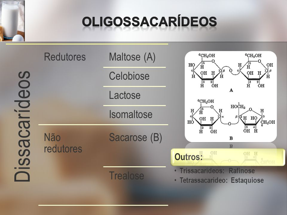 Dissacarídeos Oligossacarídeos Redutores Maltose (A) Celobiose Lactose