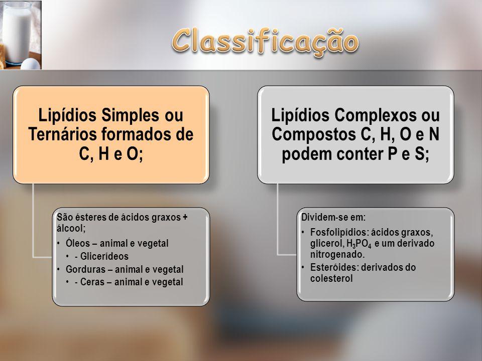 Classificação Lipídios Simples ou Ternários formados de C, H e O;