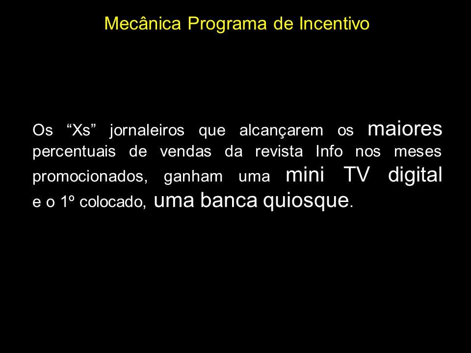 Mecânica Programa de Incentivo