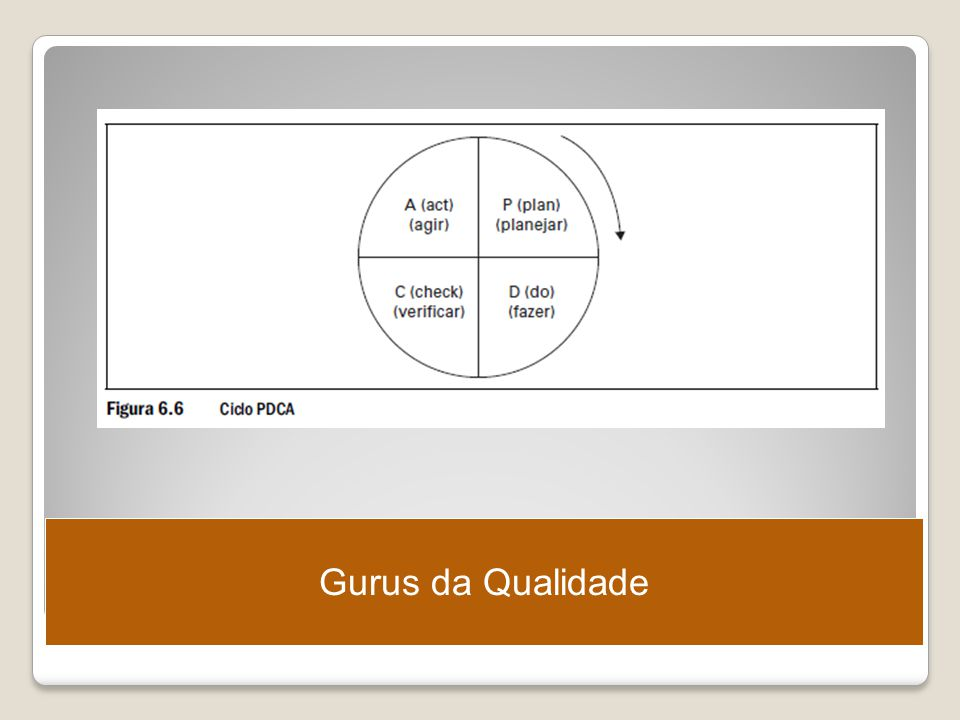 Gurus da Qualidade Ergonomia – Projeto e Produção – Itiro Iida
