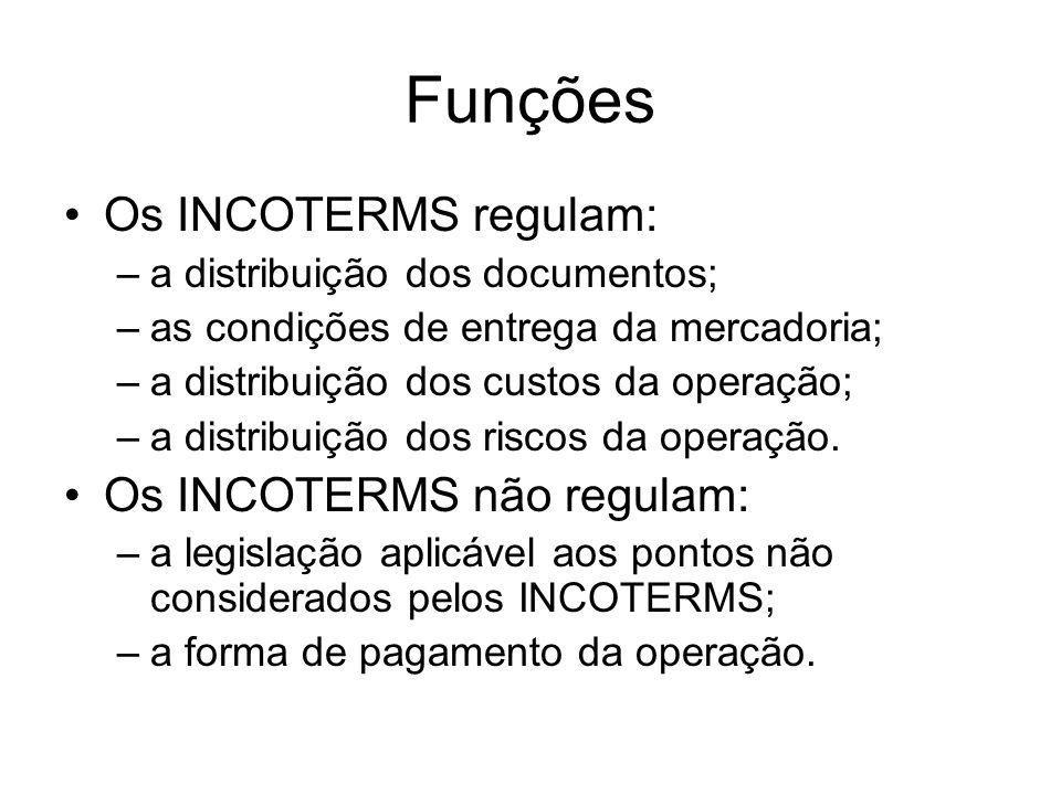 Funções Os INCOTERMS regulam: Os INCOTERMS não regulam: