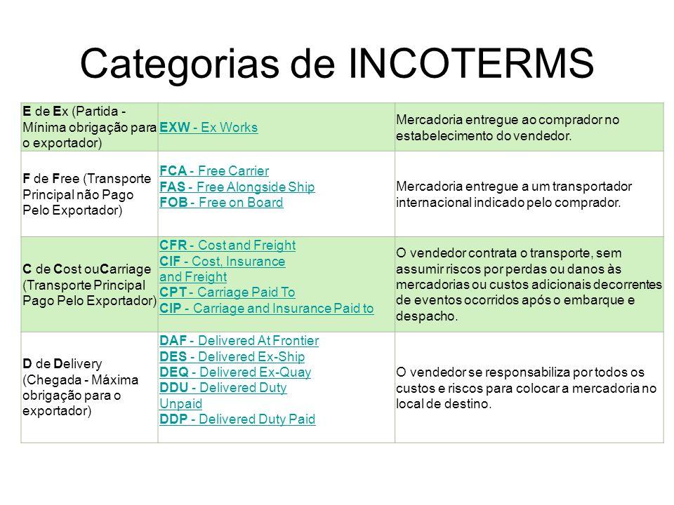 Categorias de INCOTERMS