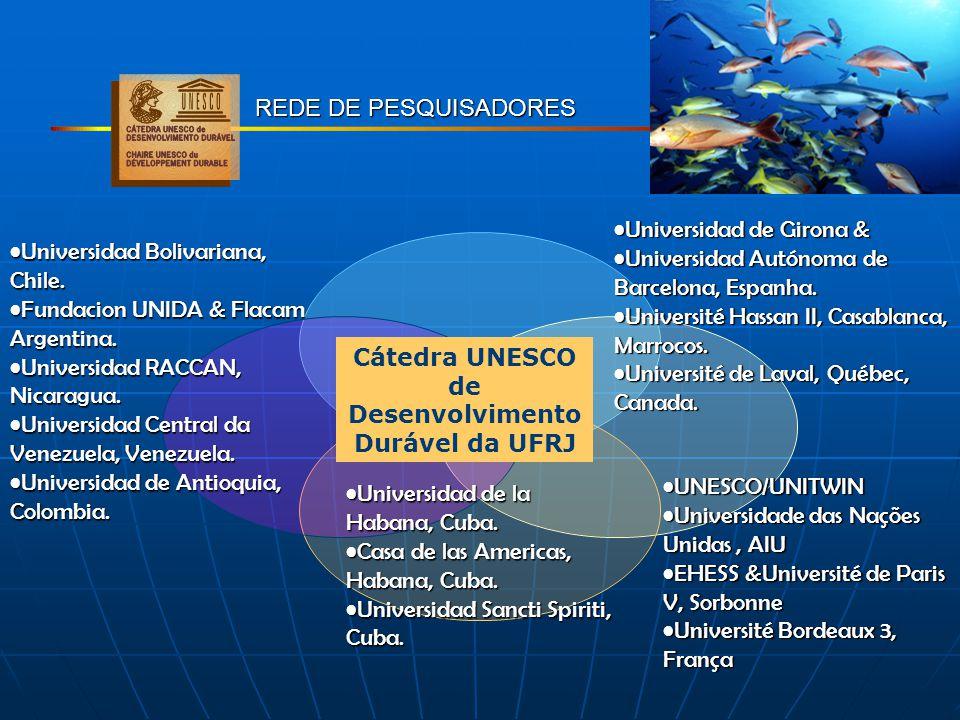 Cátedra UNESCO de Desenvolvimento Durável da UFRJ