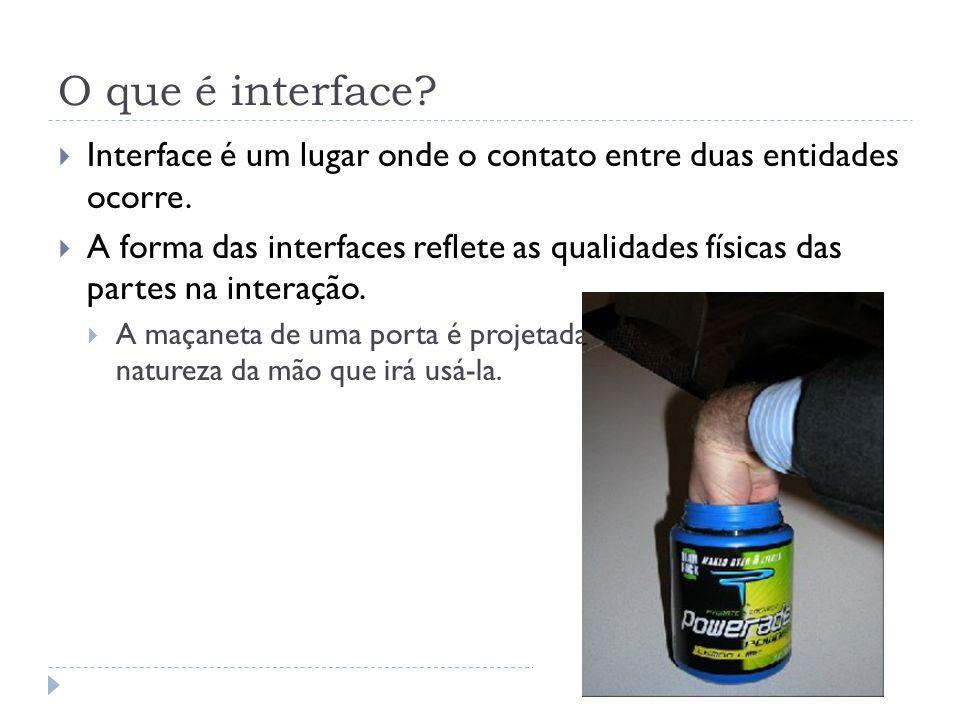 O que é interface Interface é um lugar onde o contato entre duas entidades ocorre.
