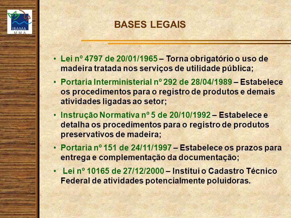 BASES LEGAIS Lei nº 4797 de 20/01/1965 – Torna obrigatório o uso de madeira tratada nos serviços de utilidade pública;