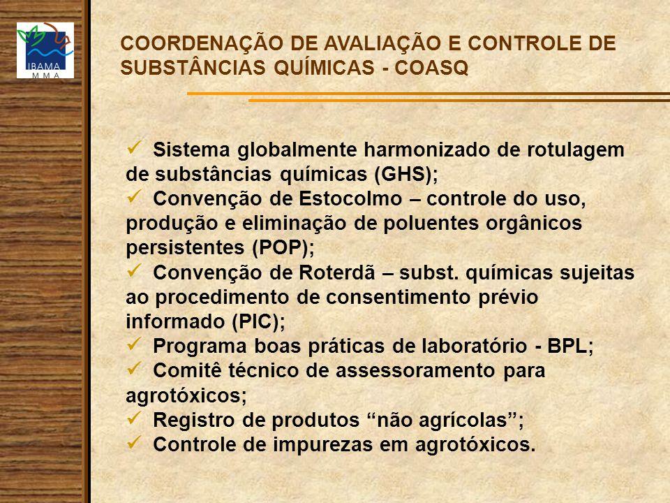 COORDENAÇÃO DE AVALIAÇÃO E CONTROLE DE SUBSTÂNCIAS QUÍMICAS - COASQ