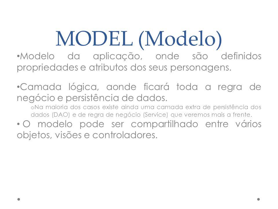 MODEL (Modelo) Modelo da aplicação, onde são definidos propriedades e atributos dos seus personagens.