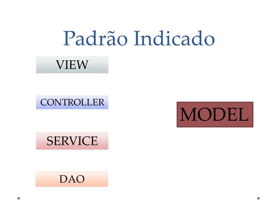 Padrão Indicado VIEW CONTROLLER MODEL SERVICE DAO