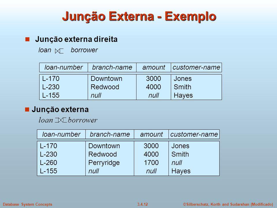 Junção Externa - Exemplo