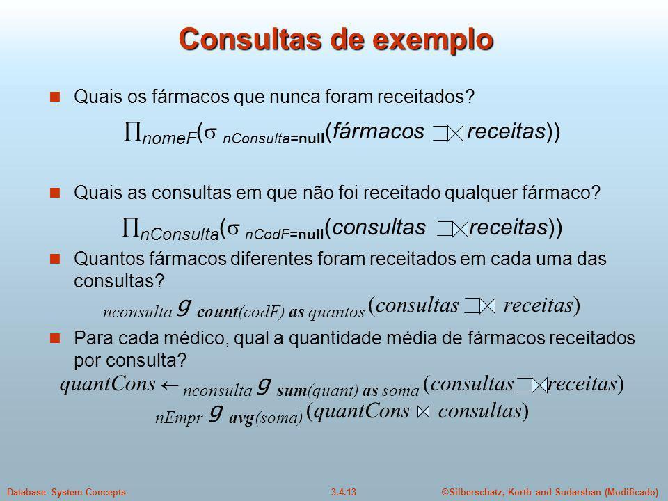 Consultas de exemplo Quais os fármacos que nunca foram receitados nomeF( nConsulta=null(fármacos receitas))