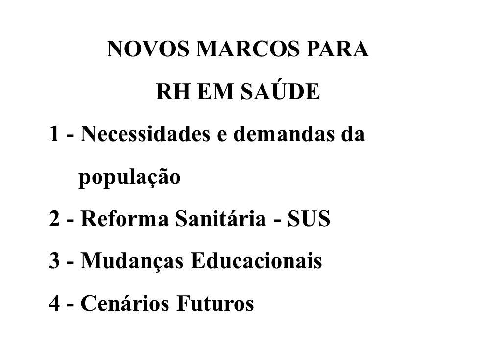 NOVOS MARCOS PARA RH EM SAÚDE. 1 - Necessidades e demandas da. população. 2 - Reforma Sanitária - SUS.