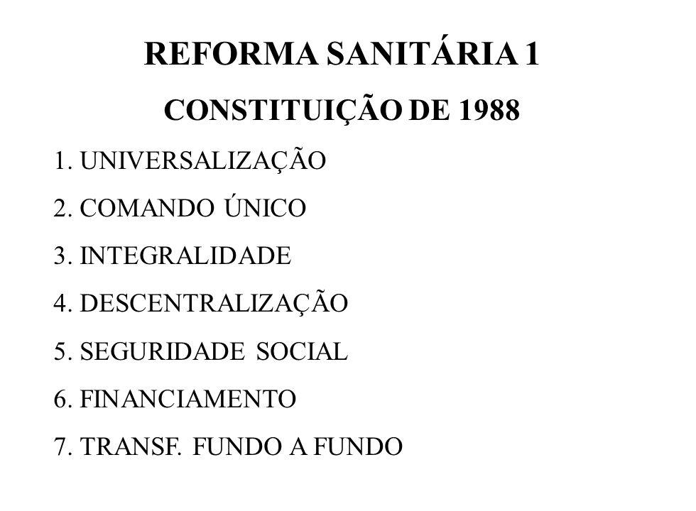 REFORMA SANITÁRIA 1 CONSTITUIÇÃO DE 1988 1. UNIVERSALIZAÇÃO
