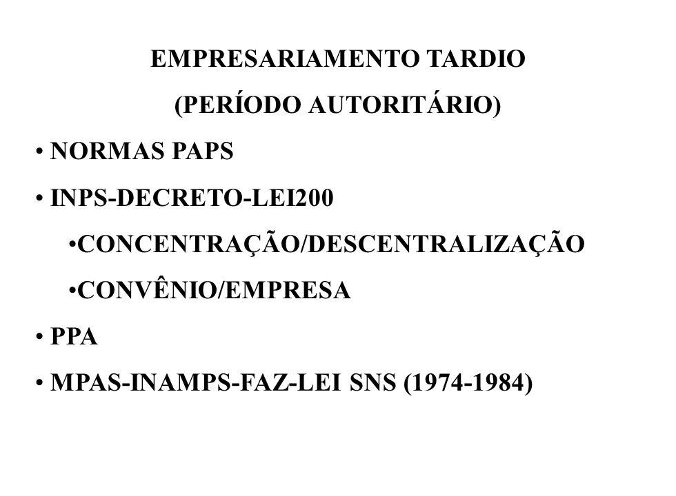 EMPRESARIAMENTO TARDIO (PERÍODO AUTORITÁRIO)