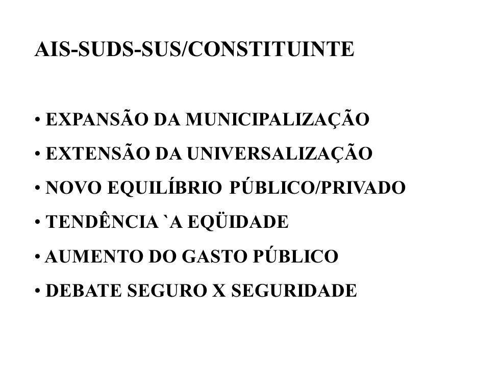 AIS-SUDS-SUS/CONSTITUINTE