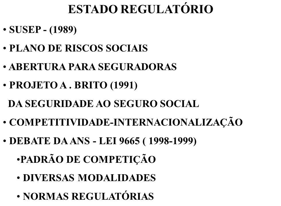 ESTADO REGULATÓRIO SUSEP - (1989) PLANO DE RISCOS SOCIAIS