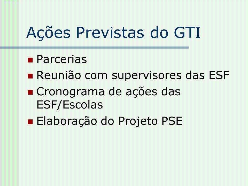 Ações Previstas do GTI Parcerias Reunião com supervisores das ESF