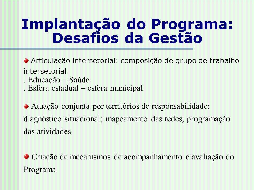 Implantação do Programa: