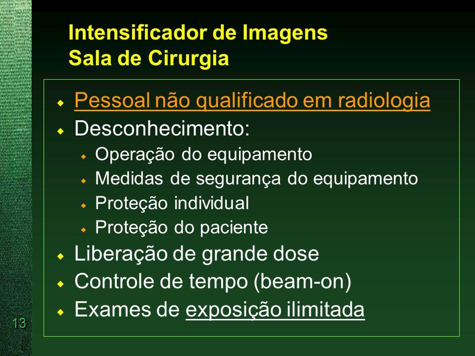 Intensificador de Imagens Sala de Cirurgia
