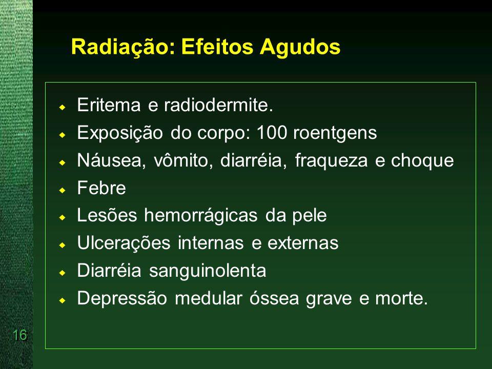 Radiação: Efeitos Agudos