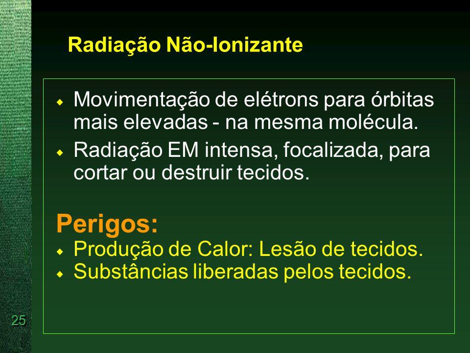 Radiação Não-Ionizante