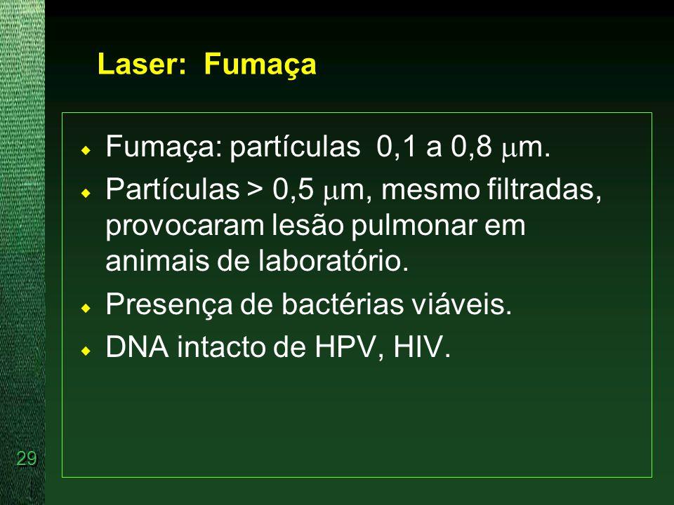 Fumaça: partículas 0,1 a 0,8 m.