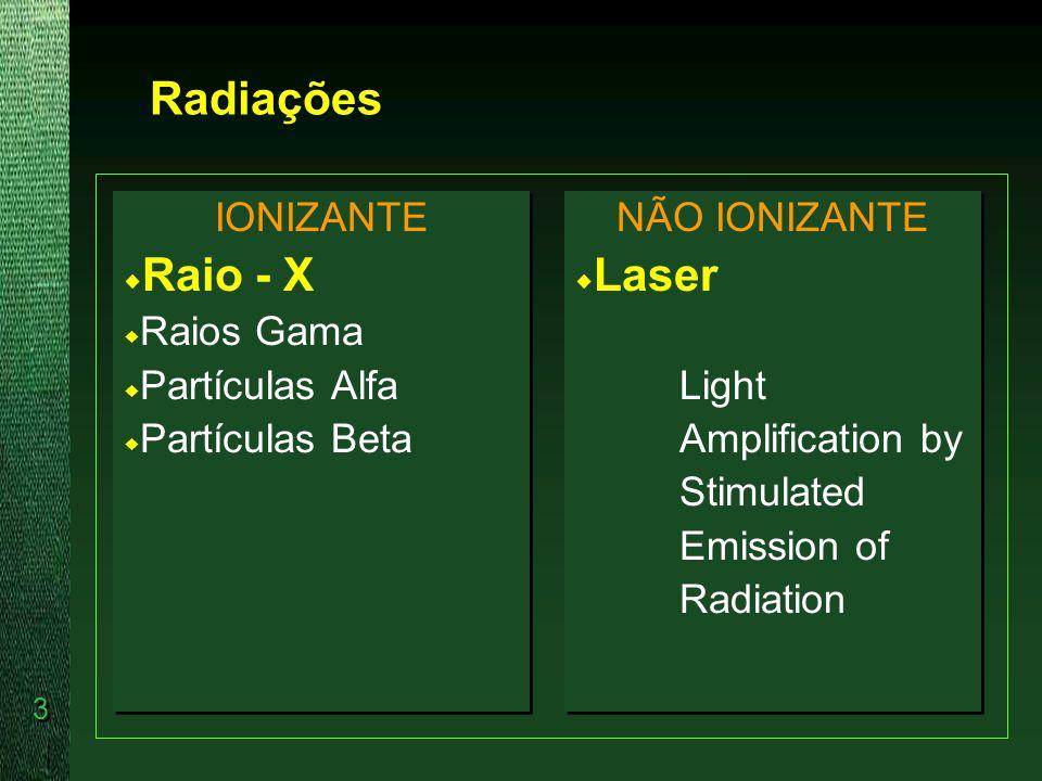 Radiações Raio - X Laser IONIZANTE Raios Gama Partículas Alfa