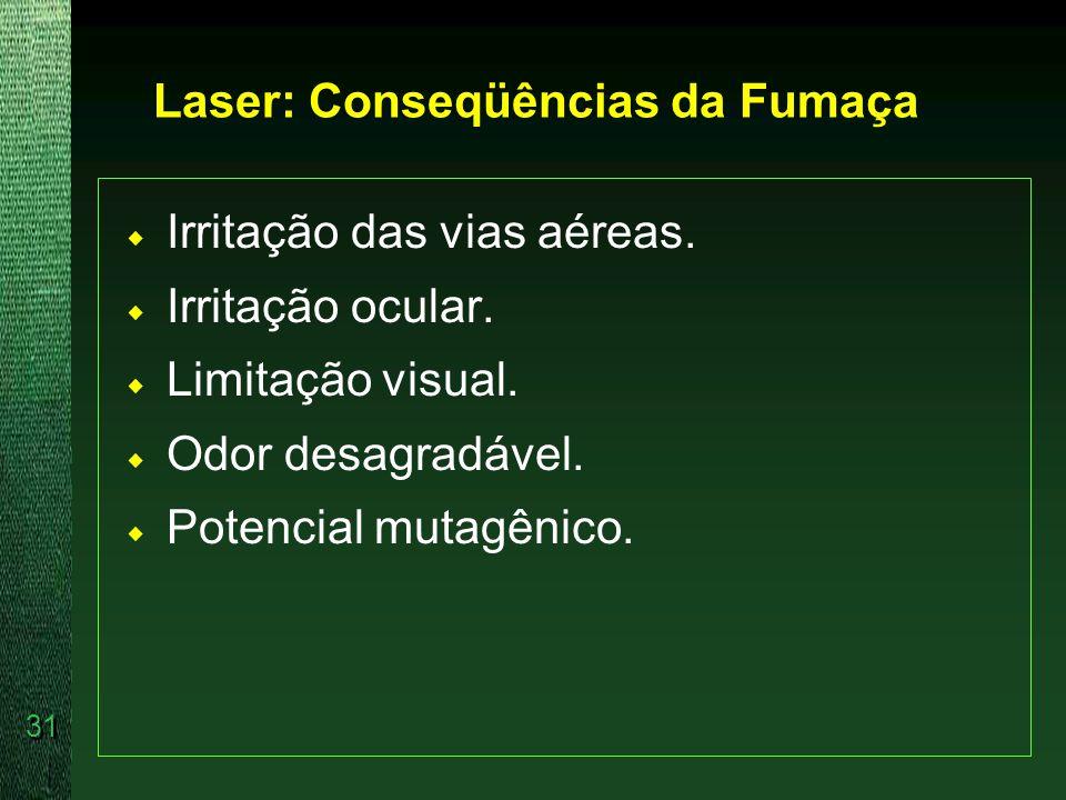 Laser: Conseqüências da Fumaça