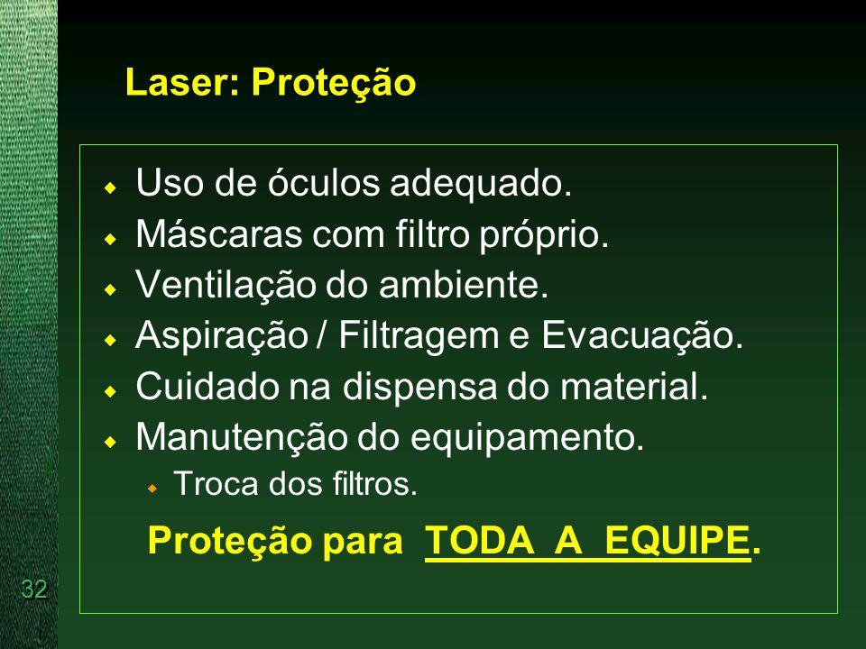 Proteção para TODA A EQUIPE.