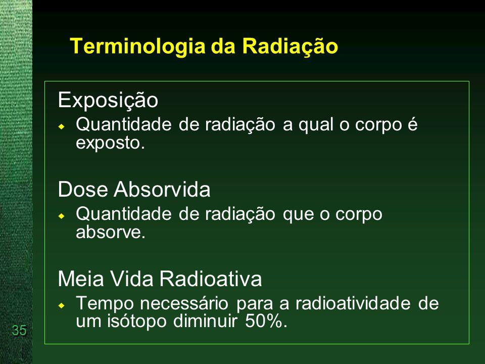 Terminologia da Radiação
