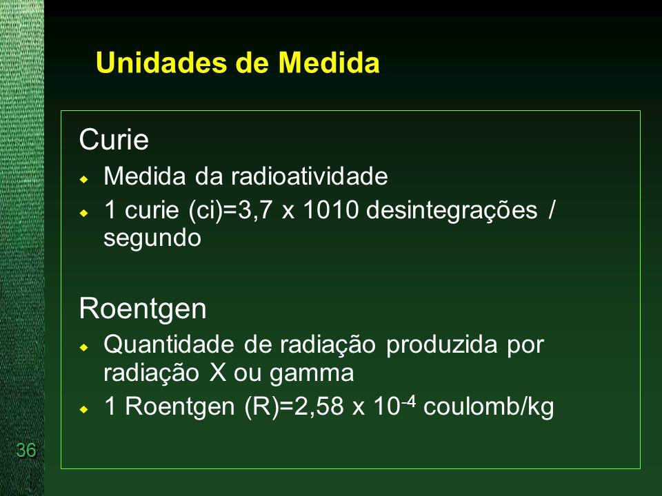 Unidades de Medida Curie Roentgen Medida da radioatividade