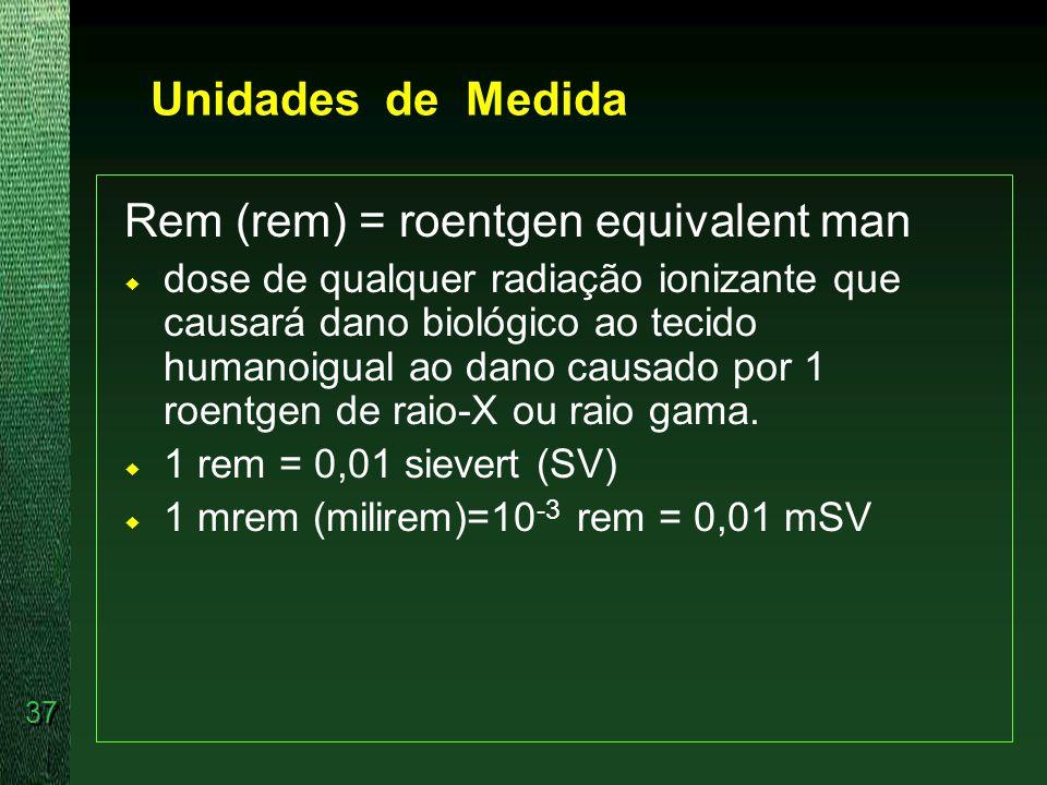 Rem (rem) = roentgen equivalent man
