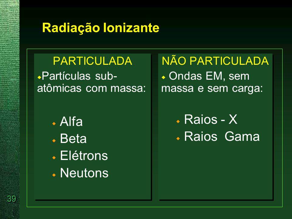 Radiação Ionizante Raios - X Alfa Raios Gama Beta Elétrons Neutons