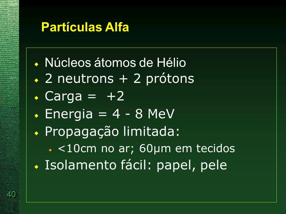 Núcleos átomos de Hélio 2 neutrons + 2 prótons Carga = +2