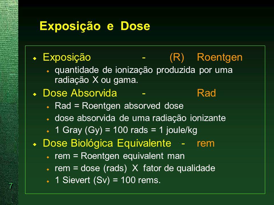 Exposição e Dose Exposição - (R) Roentgen Dose Absorvida - Rad