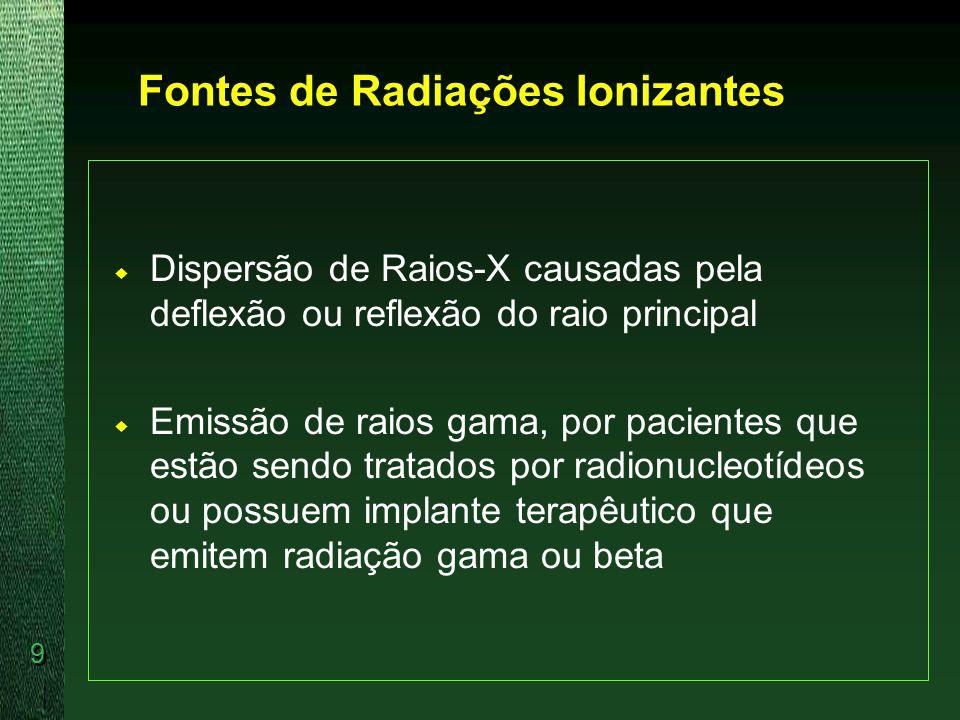 Fontes de Radiações Ionizantes