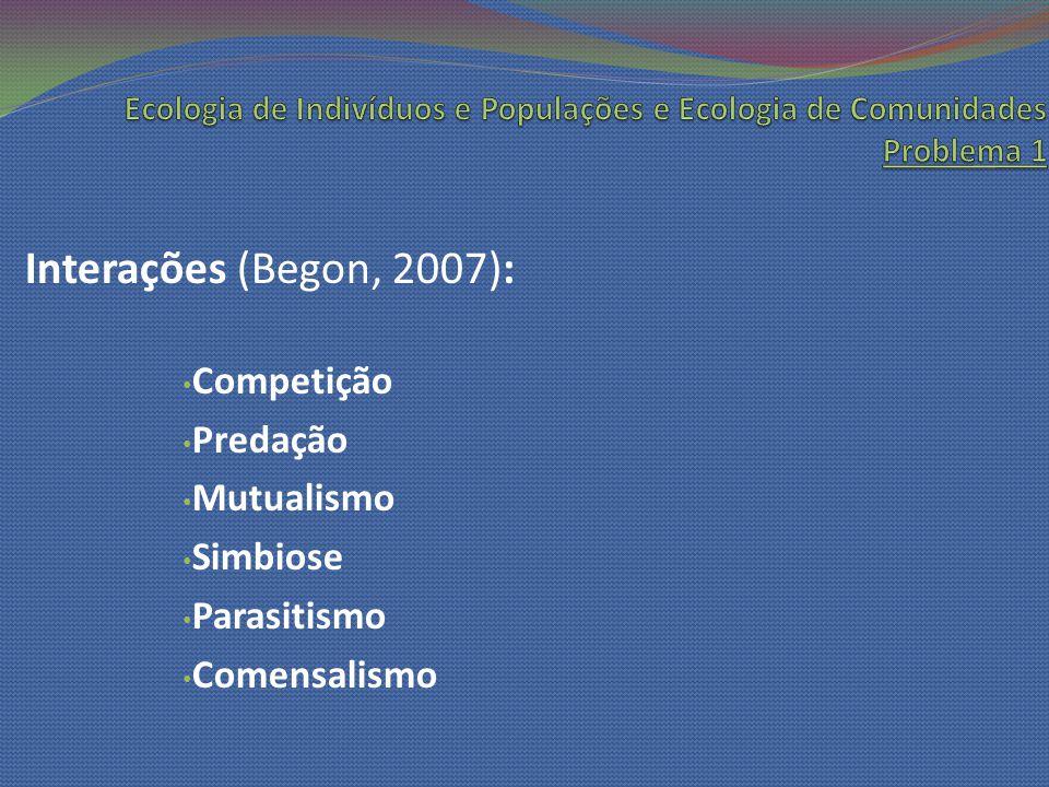 Interações (Begon, 2007): Competição Predação Mutualismo Simbiose