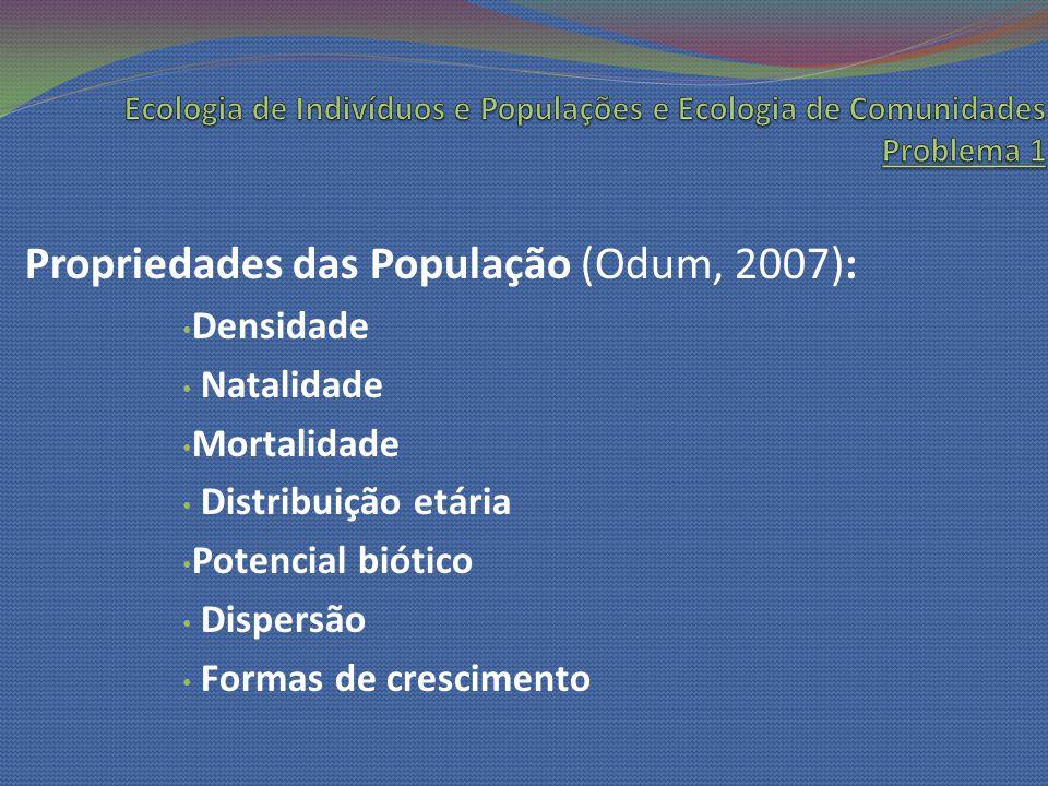 Propriedades das População (Odum, 2007):