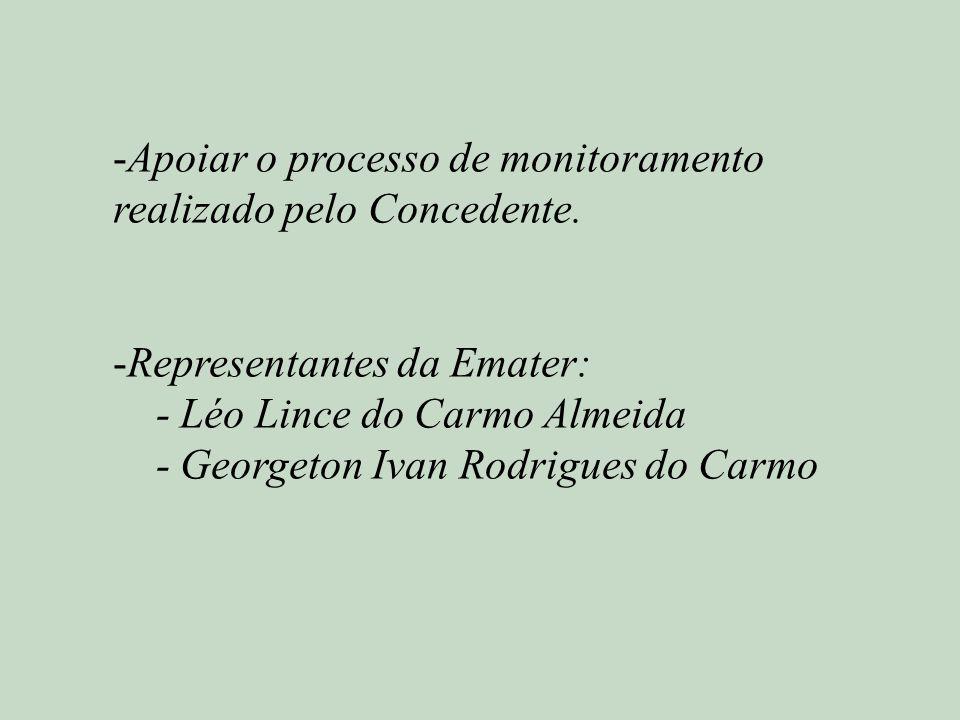 Apoiar o processo de monitoramento realizado pelo Concedente.