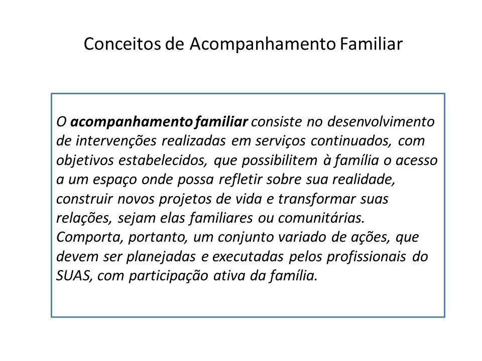 Conceitos de Acompanhamento Familiar