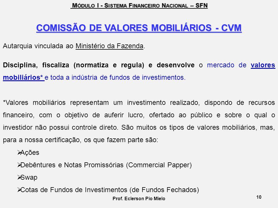 COMISSÃO DE VALORES MOBILIÁRIOS - CVM Prof. Eclerson Pio Mielo