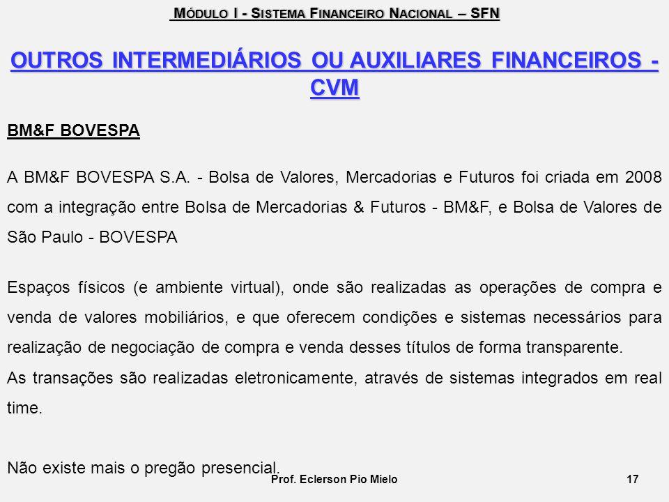 OUTROS INTERMEDIÁRIOS OU AUXILIARES FINANCEIROS - CVM