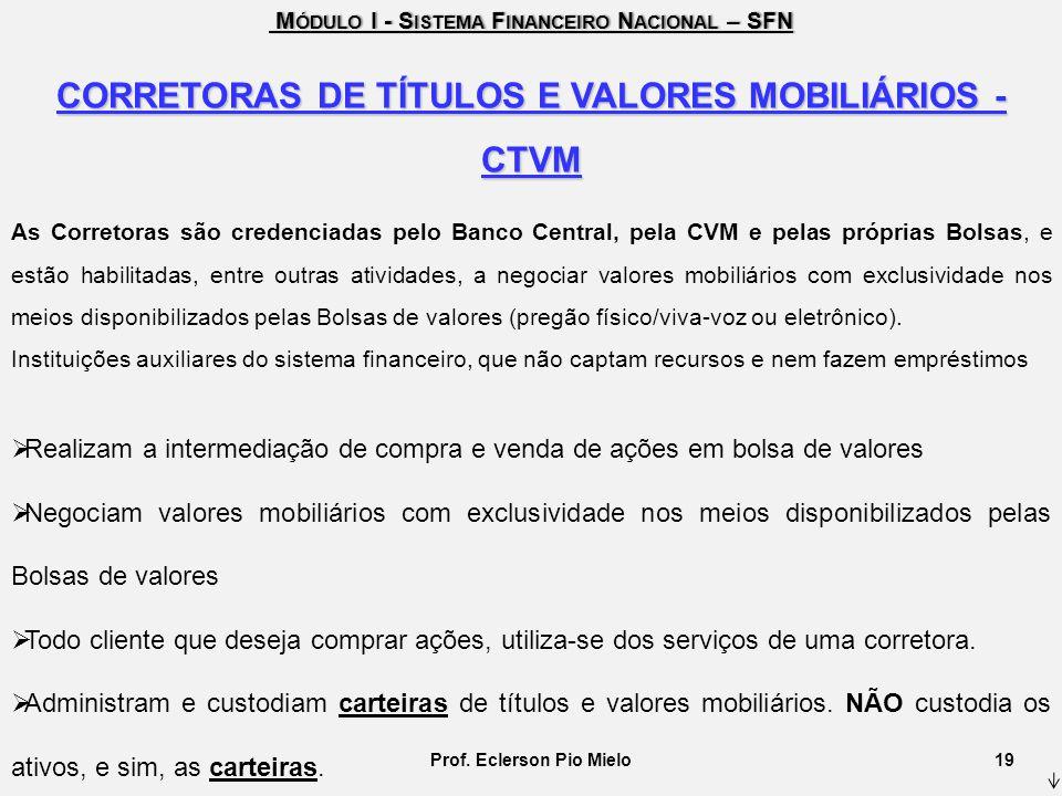 CORRETORAS DE TÍTULOS E VALORES MOBILIÁRIOS - CTVM