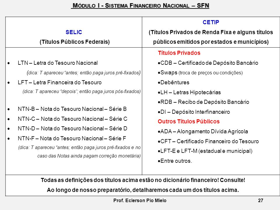 (Títulos Públicos Federais) Prof. Eclerson Pio Mielo