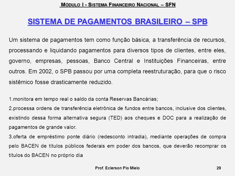 SISTEMA DE PAGAMENTOS BRASILEIRO – SPB Prof. Eclerson Pio Mielo