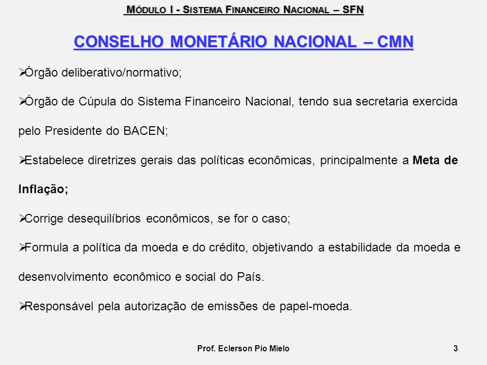 CONSELHO MONETÁRIO NACIONAL – CMN Prof. Eclerson Pio Mielo
