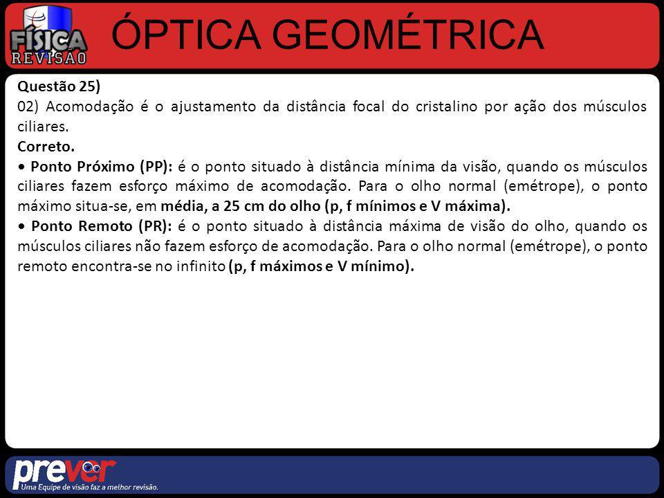 ÓPTICA GEOMÉTRICA Questão 25)