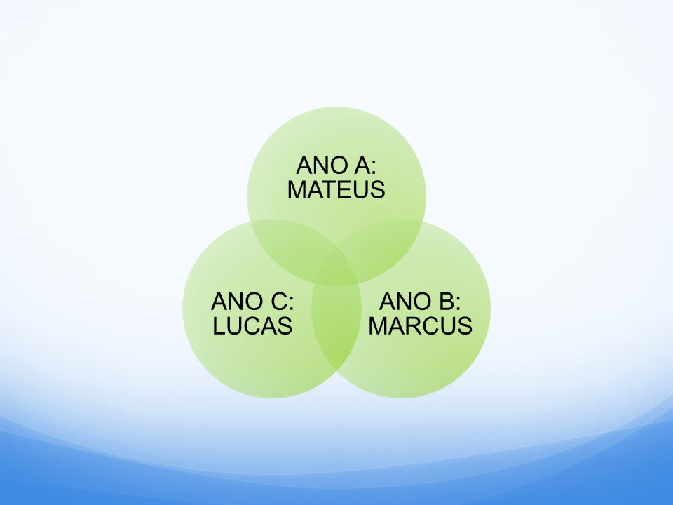 ANO A: MATEUS ANO B: MARCUS ANO C: LUCAS